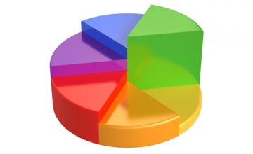2014 yılı en değerli 100 Şirket